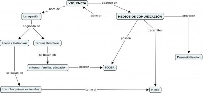 Mapa-Conceptual1
