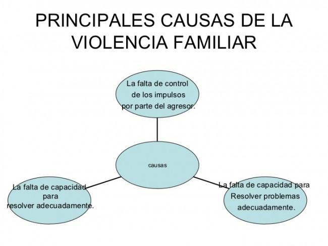 violencia-familiar-4-728