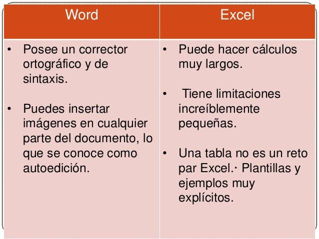 cuadro-comparativo-de-word-excel-3-638