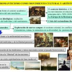 Romanticismo: cuadros sinópticos