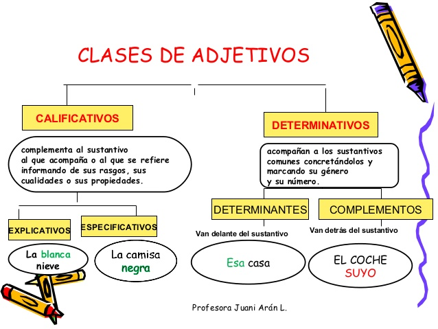 adjetivo-1-eso-colaboracin-alumnas-profe-juani-al2010-6-638