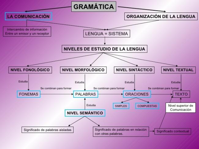 gramatica-eso-1-728