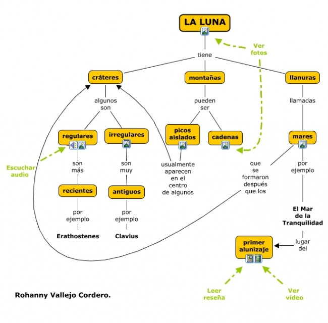 la_luna_multimedia
