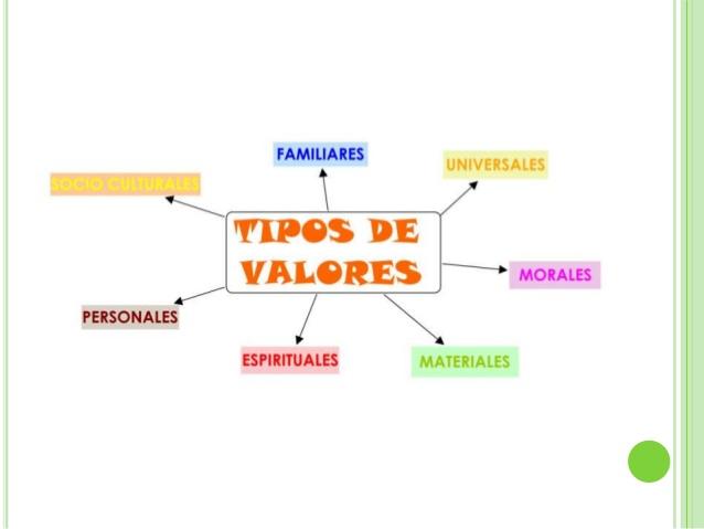los-valores-3-638