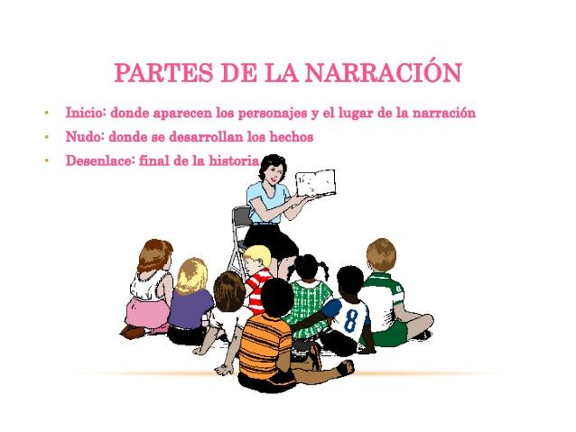 narracion-diapositivas-2-638