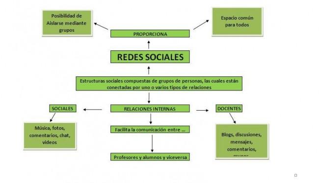 redes-sociales5