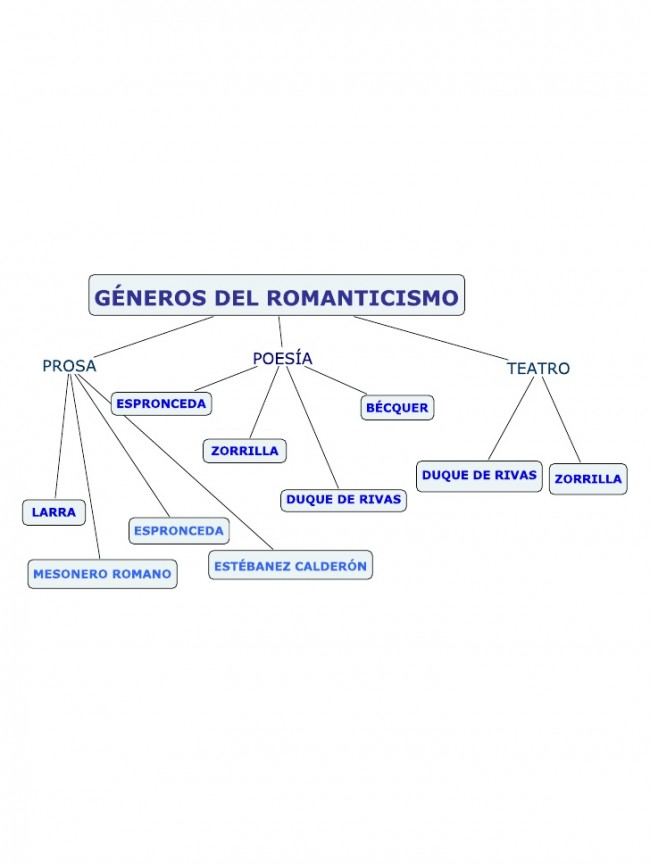 romanticismo-mapa-conceptual-1-728