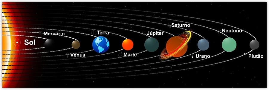 Resultado de imagen de imagenes de la sistema solar