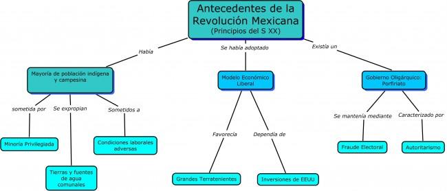 antecedentes-de-la-revolucic3b3n-mexicana1