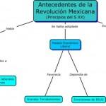 Cuadros sinópticos sobre Revolución Mexicana