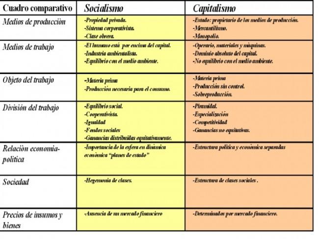 capitalismo-y-socialismo-gade-ugr-campus-de-melilla-curso-2010-2011-16-728