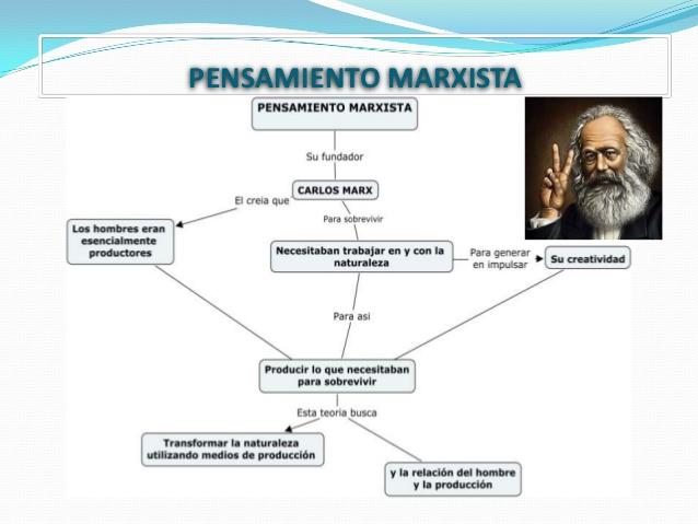mapa-conceptual-catolicismo-tradicional-marxismo-y-post-moderno-4-638