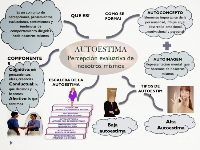 ... Consejos Para Mejorar La Baja Autoestima   apexwallpapers.com