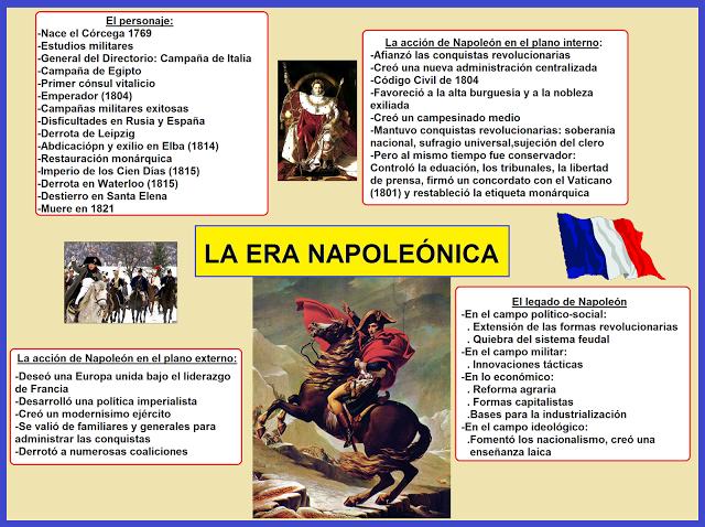 napoEra napoleonica, ESQUEMA