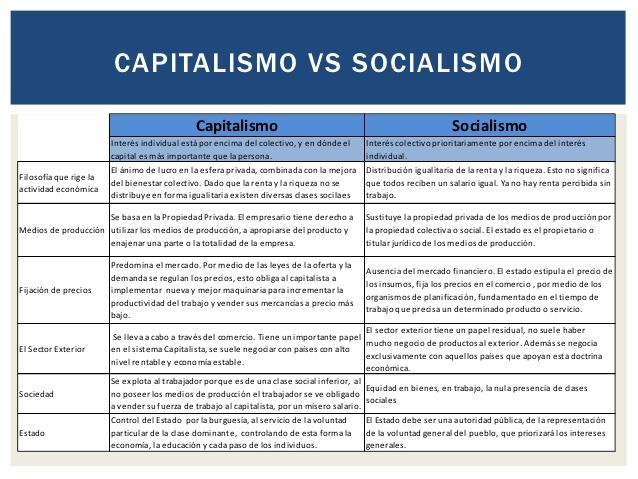 presentacin-capitalismo-y-socialismo-31-638