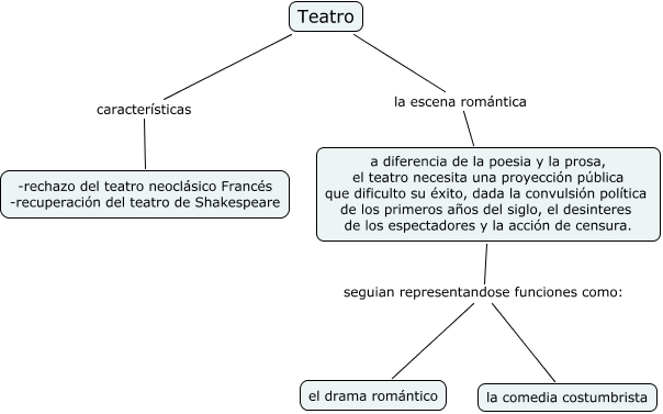 teatro.cmap