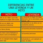 Cuadros comparativos sobre mito y leyenda:  Diferencias