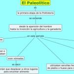 Cuadros sinópticos sobre el Paleolítico y sus fases