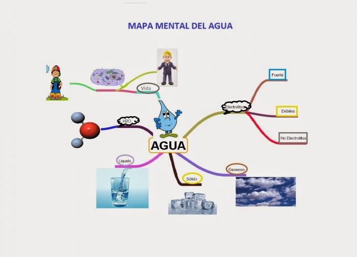 MAPA+MENTAL