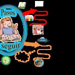Mapas mentales para niños : Función de diagramas y bosquejos