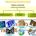 Cuadros sinópticos sobre el medio ambiente y sus componentes