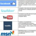 Cuadros comparativos sobre redes sociales