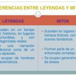 Cuadros comparativos entre Mito y Leyenda
