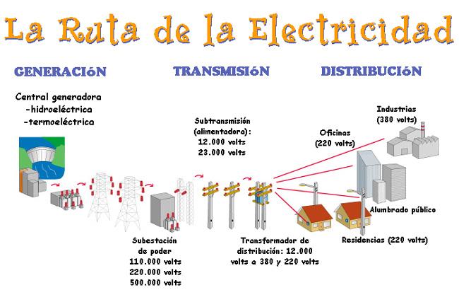 energia0000136513
