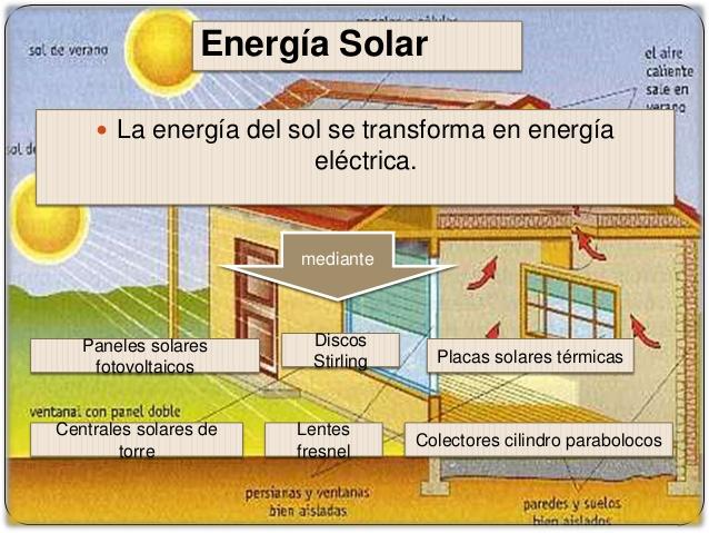 energiatipos-de-energa-2-638