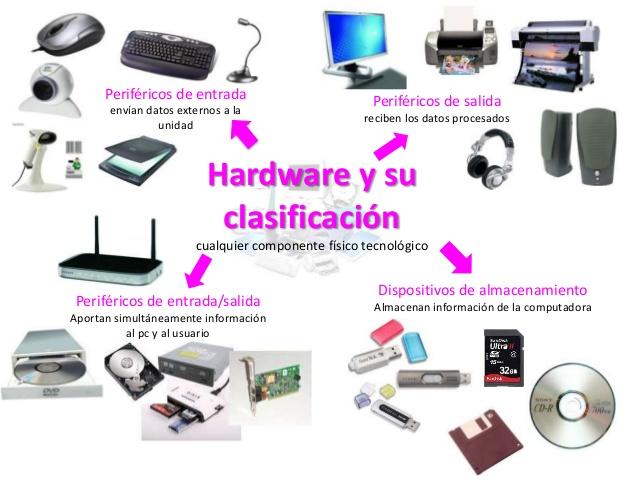 hardware-y-su-clasificacin-1-638