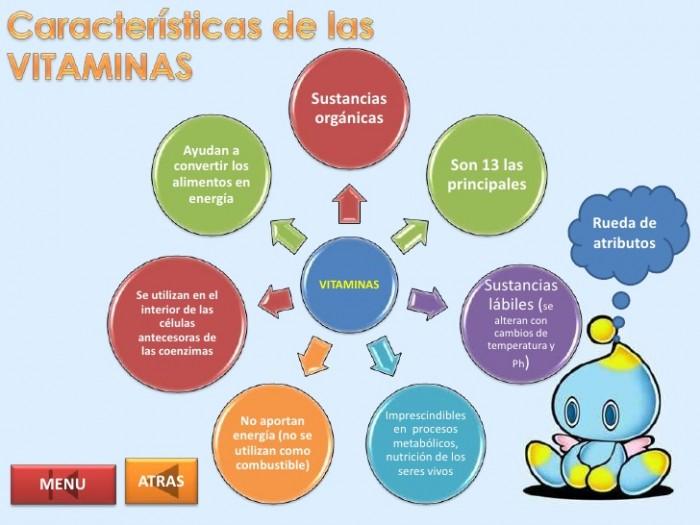 las-vitaminas-7-728