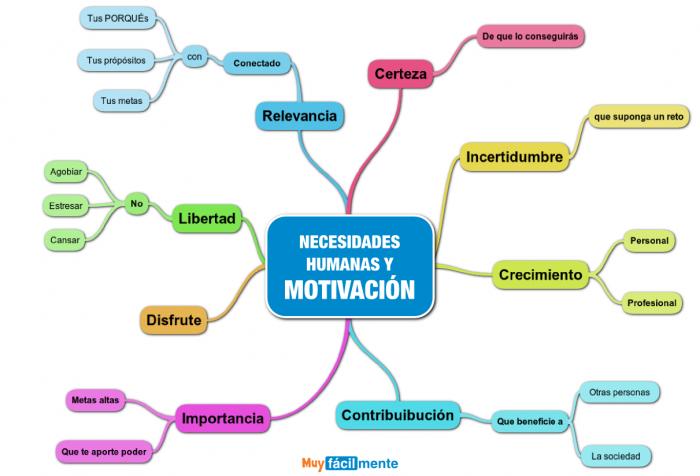 procrastinacion-motivacion