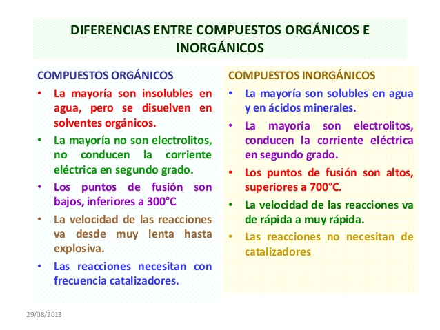 qumica-orgnica-5-638