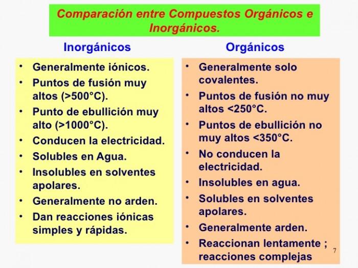 qumica-orgnica-7-728