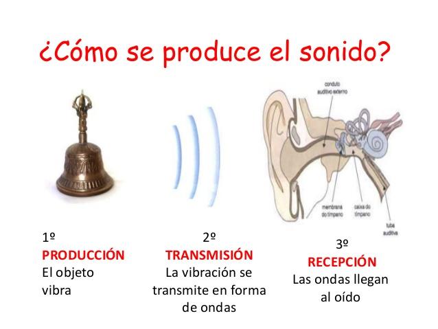 sonido-2-638
