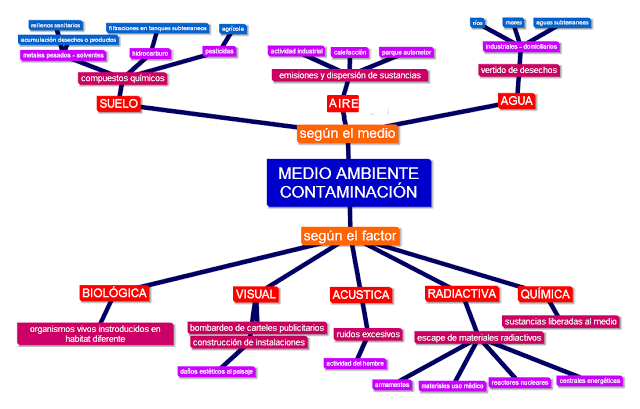 text2mindmap1-con-aire