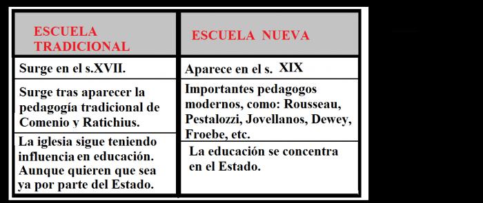 tipo+ESCUELAS+negro1