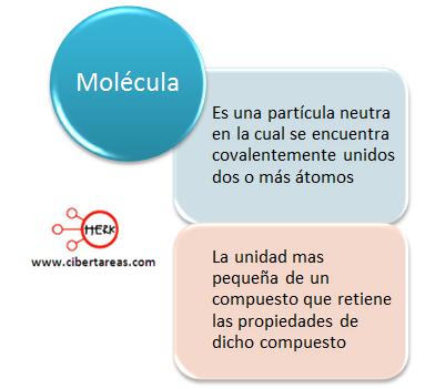 mapa-conceptual-molecula