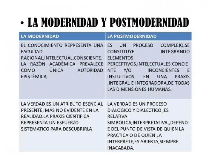 jean francois lyotard defining the postmodern pdf