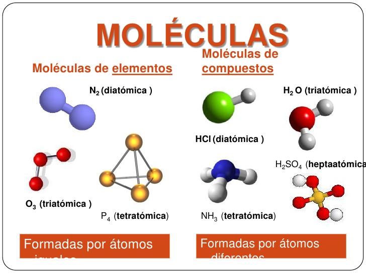 moleculasmolculas-y-cristales-3-728