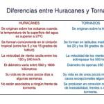 Cuadros comparativos entre Tornados y Huracanes: Diferencias