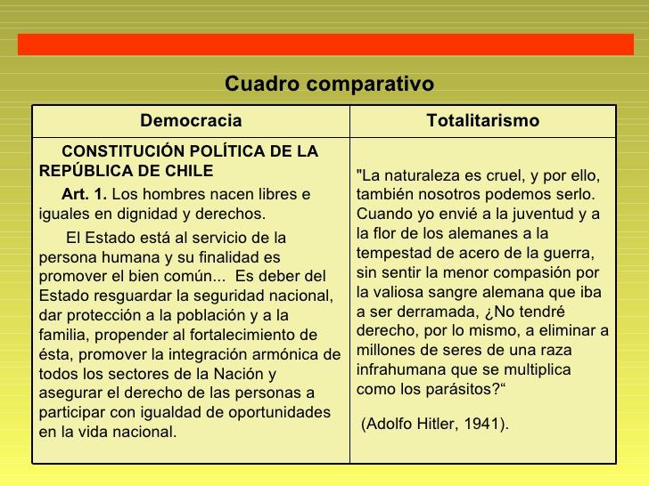 totalitarismos-y-democracia-18-728