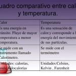 Cuadros comparativos entre calor y temperatura