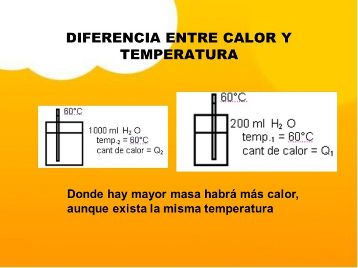 calorslide_5