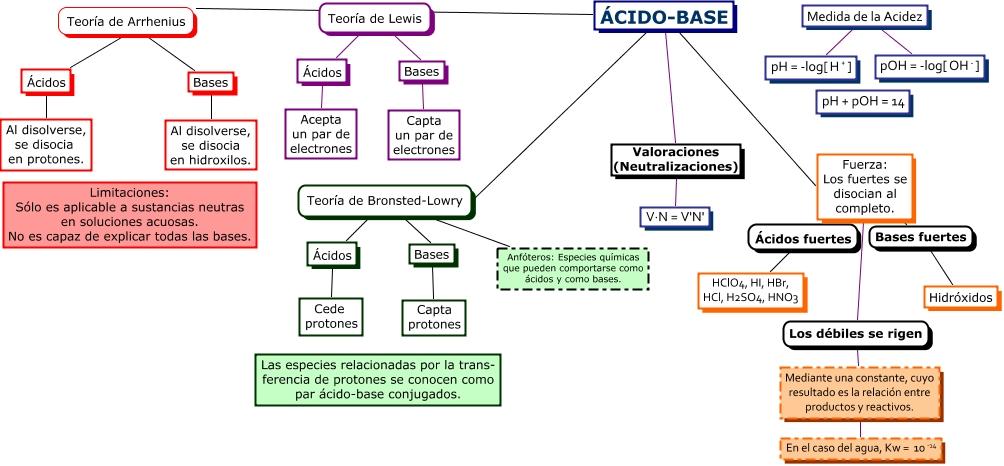 free atlas of cardiometabolic