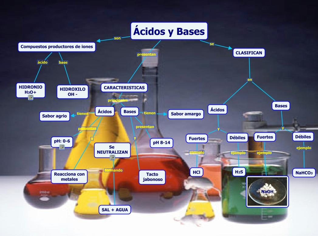 acidos%c1cidos