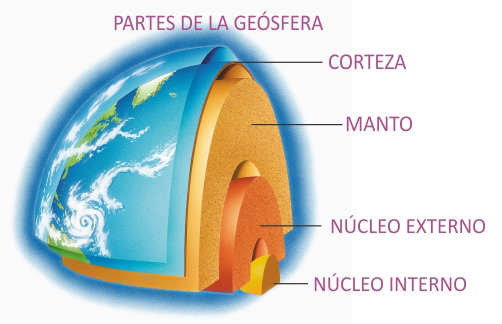 geosfera-manto-terrestre