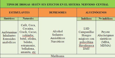 esteroides legales mexico
