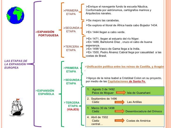 colonizaciondescubrimiento-conquista-y-colonizacion-de-america-22-728