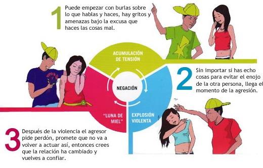 violencia4f42b398e1ac2